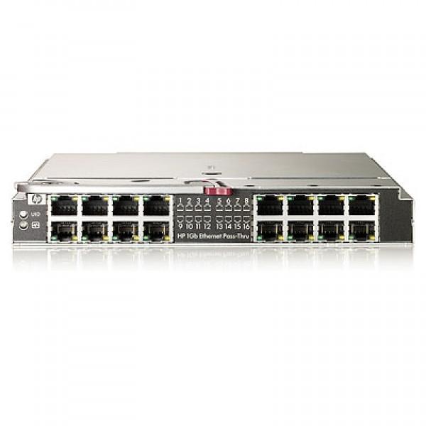 HP 1GB Ethernet Pass-Thru Module for c-Class BladeSystem [406740-B21] (на изплащане)
